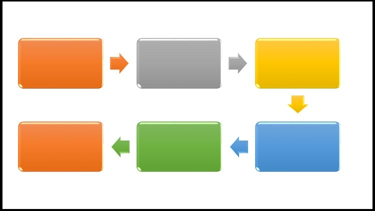 Process Mapping Tools